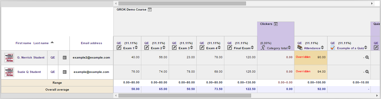 This shows the gradebook view.